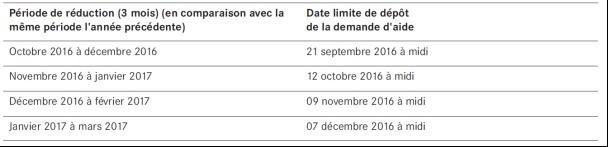 aide_reduction_lait1