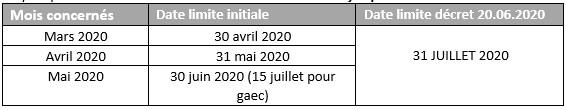 Covid Annotation 2020-08-27 105754